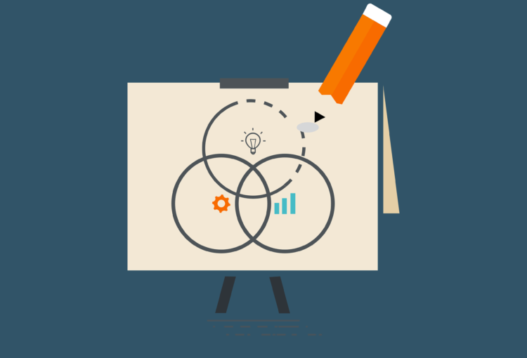 IMANcorp FOUNDATION participa en el Benchmarking sobre innovación corporativa impulsado por The Innovation Sunrise